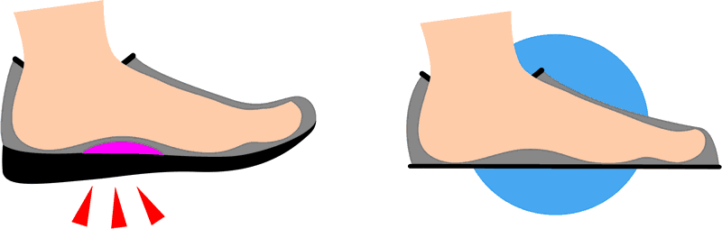 minimal-shoes-arch-support
