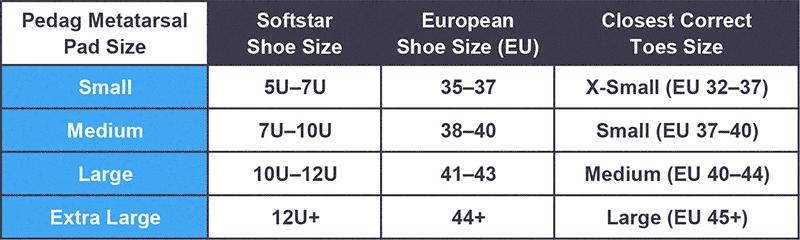 pedag-tform-metatarsal-pad-size-chart