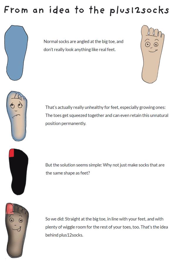 Plus12 Socks