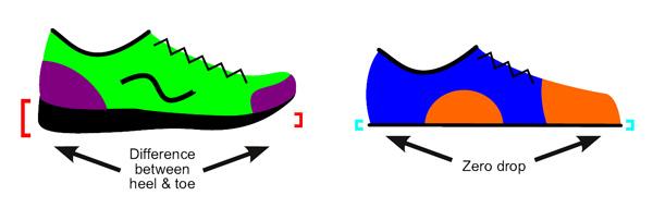 Heel Drop and Barefoot Shoe