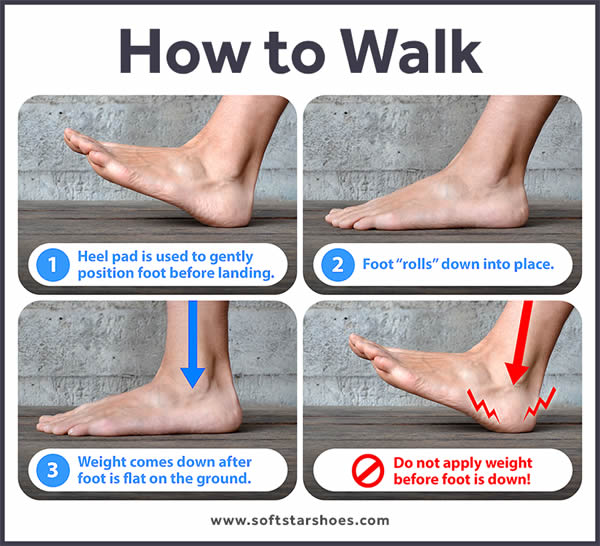 how-to-walk-infographic